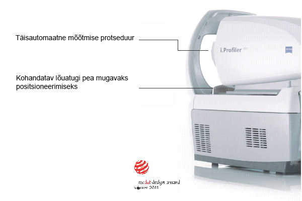 i.Profiler-Plus