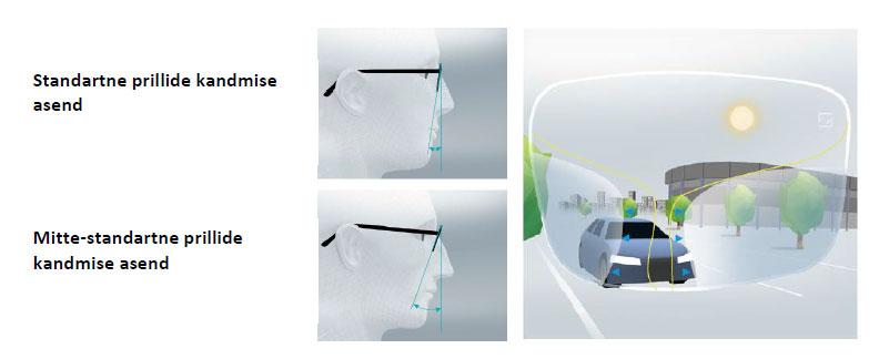 Füsioloogiliselt-sobivad-prillid